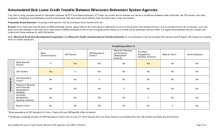 Accumulated Sick Leave Credit Transfer Between Wisconsin Retirement System Agencies